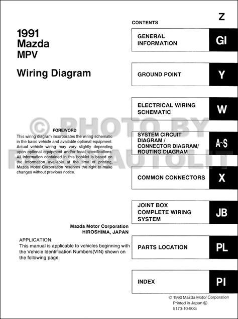 Mazda Mpv Wiring Diagram Manual Original
