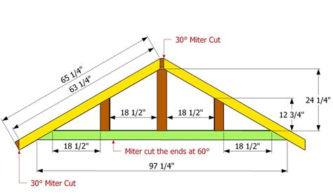 How To Build An Lshaped Roof  Howtospecialist  How To