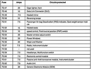 2003 F250 Obd2 Fuse Panel Diagram