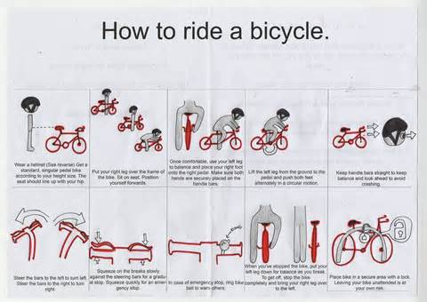 how to ride a bike 301 moved permanently