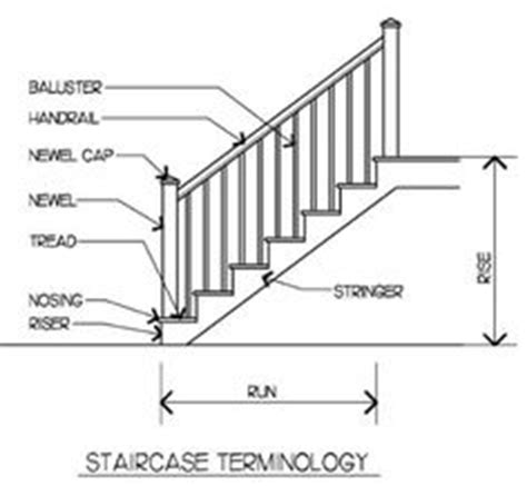 images   stairs handrails  ojays