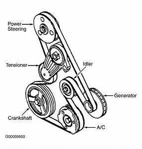 2004 Grand Prix Gtp Serpentine Belt Diagram