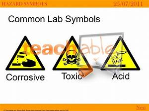 Science Hazard Symbols | Car Interior Design