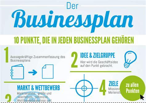 businessplan muster die gliederung des businessplans