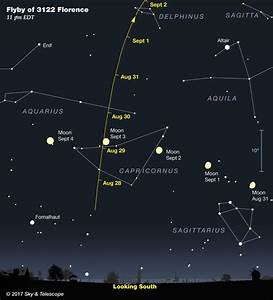 Asteroid Florence found to have 2 moons | Astronomy ...