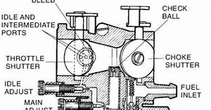 Tecumseh 3 5 Hp Carburetor Diagram