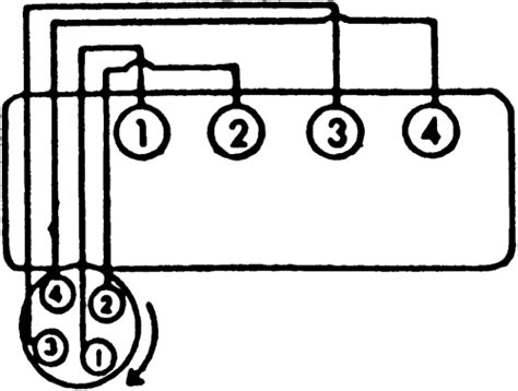 Need Know The Wiring Order For Distributor Cap
