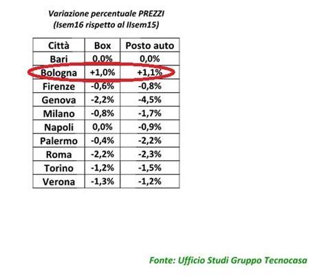 Acquisto Box Auto by Acquisto Box E Posti Auto Prezzi In Calo Ma Non A Bologna
