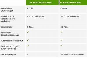 A1 Online Rechnung : hilfe kontakt wie kann ich meinen a1 anrufbeantworter a1 komfortbox verwalten ~ Themetempest.com Abrechnung