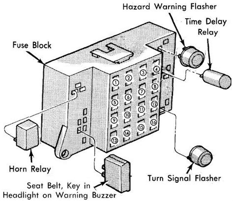 Chrysler Cordoba Fuse Box Diagram Auto