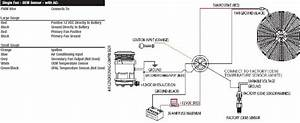 Cummins Fan Clutch Wiring Diagram