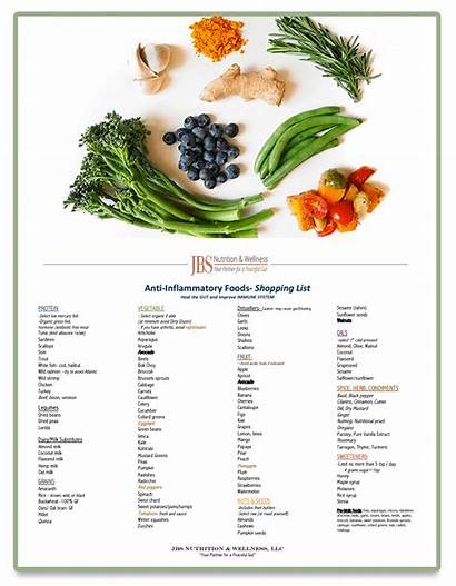 Shopping Inflammatory Anti Foods Jbs Nutrition Services