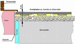 Terrasse Mit Granitplatten : bau de forum balkon und terrasse 11860 ~ Sanjose-hotels-ca.com Haus und Dekorationen