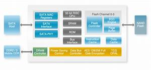 Silicon Motion Introduces New Sm2246en Sata Ssd Controller