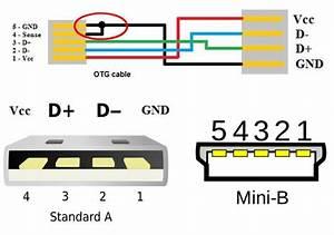 Psp Mini Usb Wiring Diagram