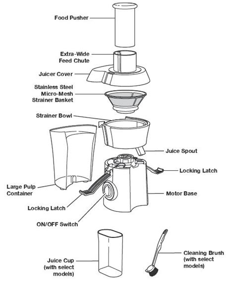 price of a blender what are the best juicers to buy on the market in 2015