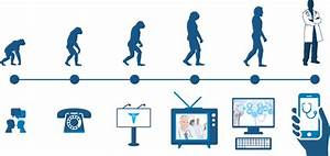 Evolution Of Digital Technology Pictures to Pin on