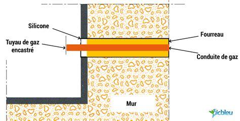 raccordement gaz de ville maison individuelle raccordement gaz de ville maison individuelle 28 images raccordement eau potable maison