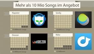 Mytaxi Rechnung : spotify rdio simfy co bitkom sieht trend zu musik ~ Themetempest.com Abrechnung