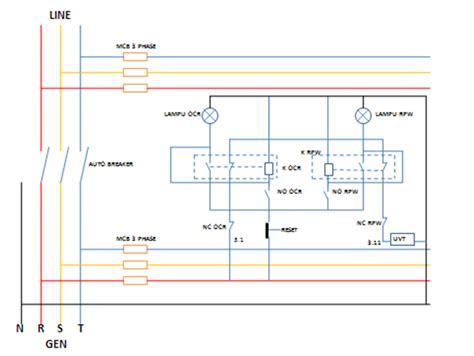 membuat dan merakit panel tr mesin sistem pengoperasian
