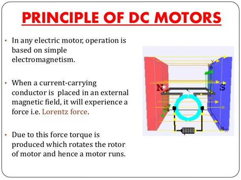 Electric Motor Theory by Dc Motors And Its Types