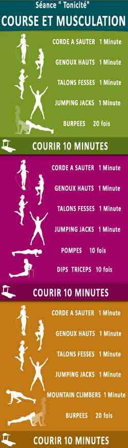 programme tapis de course pour maigrir tapis de course parfait pour maigrir et mieux courir