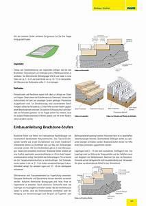 Blockstufen Beton Setzen : kann steinkatalog by kai achim bruder issuu ~ Orissabook.com Haus und Dekorationen
