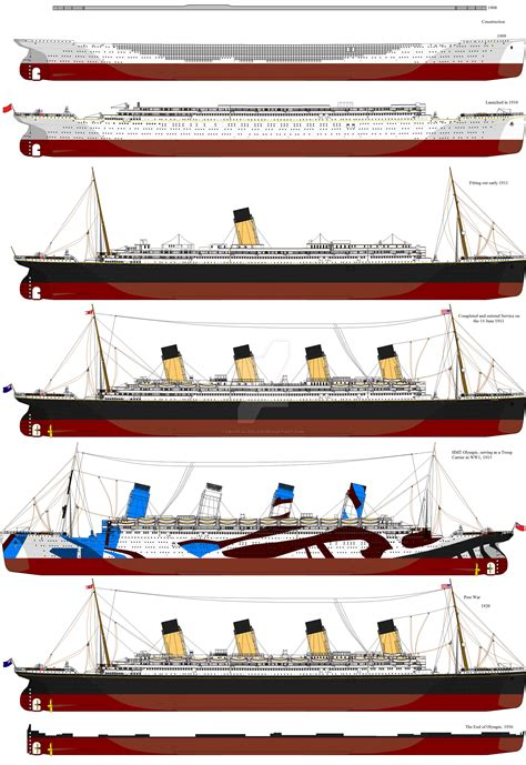 the life of rms olympic by crystal eclair on deviantart
