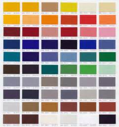 Tiger Powder Coating RAL Color Chart