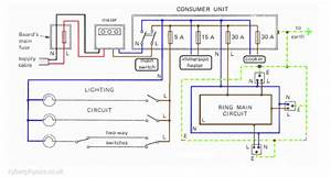 How Does A Circuit Breaker Work