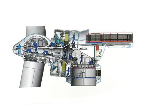 Saphonian новый высокоэффективный ветряной генераторпарус.