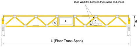 floor truss span 24 floor truss information and resources structural