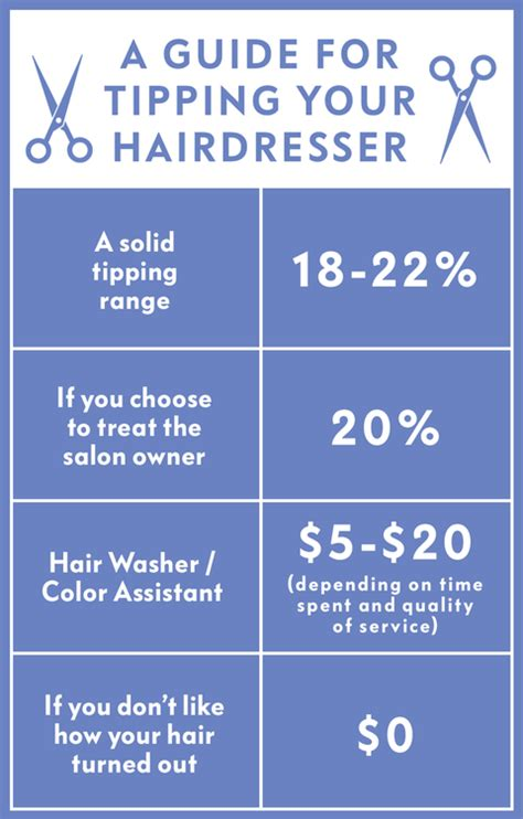 how much to tip your hairdresser how much to tip stylist
