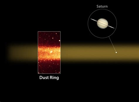 Do Saturns moons ever collide with Saturns rings? : askscience