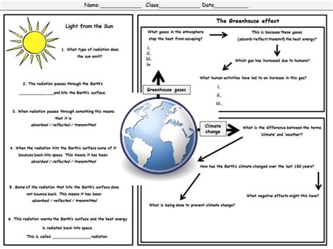 Climate Change And The Greenhouse Effect Worksheet By Wondercaliban  Teaching Resources Tes