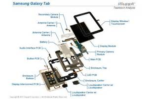 galaxy tab costs 205 in parts samsung to sell 1 million