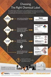 49 best images about ghs on pinterest united nations With chemical labeling system