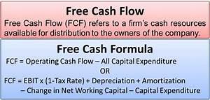 Free Cash Flow Berechnen : free cash flow ~ Themetempest.com Abrechnung