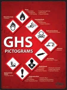 GHS Pictogram Poster Download Free