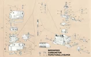 HD wallpapers wiring diagram vespa px