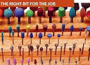 Choosing Power Carving Bits • WoodArchivist