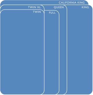 mattress size comparison serta mattress dimensions size guide for serta mattresses