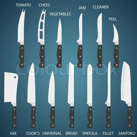 names of knives in the kitchen set flat icons of kitchen knives with signature names