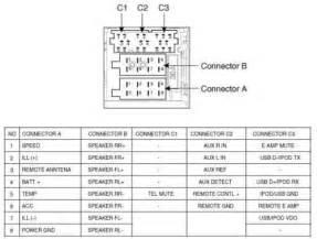 hyundai elantra stereo wiring diagram  2014 hyundai accent wiring diagram 2014 auto wiring diagram on 2014 hyundai elantra stereo wiring diagram
