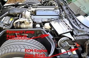 Fuse Box Diagram Chevrolet Corvette  C4  1993