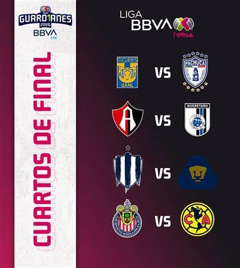 Fútbol Femenil: Liga MX Femenil: Así queda la Liguilla del ...