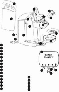 29 Keurig Coffee Maker Parts Diagram