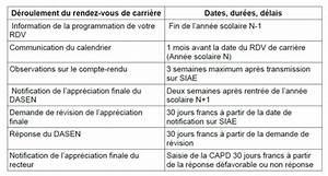Rendez Vous De Carrière : rendez vous de carri re pe fiche info snalc snalc06 1er degr ~ Medecine-chirurgie-esthetiques.com Avis de Voitures