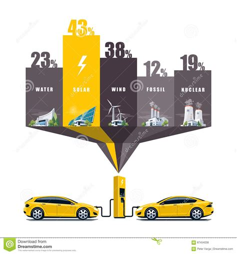 Electric Power Station Types Use For Electric Car Stock