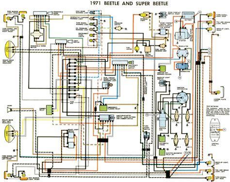 Beetle Wiring Diagram Usa Thegoldenbug